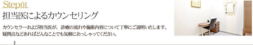【STEP1】担当医によるカウンセリング